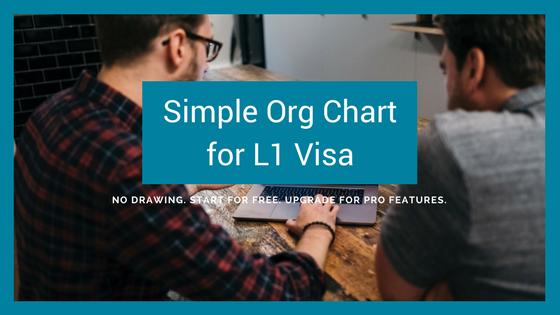 L1 Visa org chart