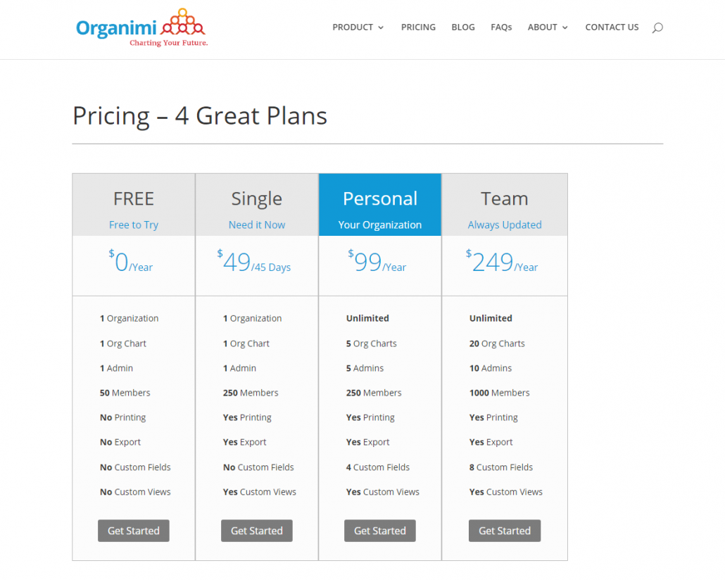 best org chart software review comparisons amp buyers guide