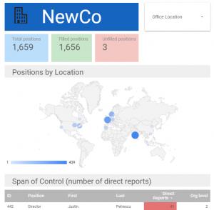HR Dashboard Google Data Studio